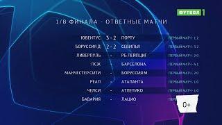Лига чемпионов. Обзор матчей 10.03.2021