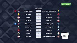 Лига наций. Обзор матчей 15.11.2020