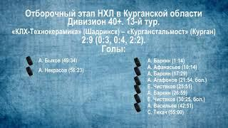 Сезон 2019/2020. Видеообзор матчей 13-го тура в дивизионе 40+
