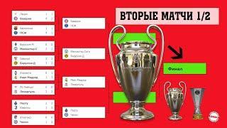 Лига Чемпионов 2021. Ман. Сити и Челси – в финале. Результаты. Расписание.