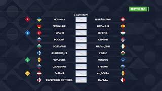 Лига наций. Обзор матчей 03.09.2020