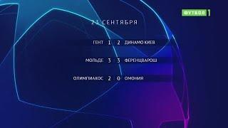 Лига чемпионов. Обзор матчей 23.09.2020