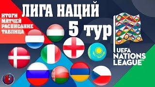 Футбол Лига Наций 5 тур ИТОГИ МАТЧЕЙ 15 НОЯБРЯ 2020 РАСПИСАНИЕ 6 ТУРА ТАБЛИЦА