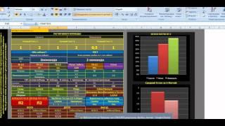 Обзор proAnaliz football. Программа для анализа футбольных матчей. Заработок.