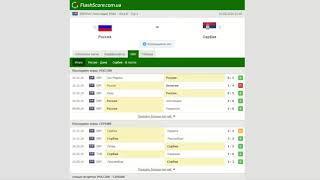 Россия - Сербия .  [Прогноз и обзор] матч на футбол 03 сентября 2020. Лига наций УЕФА