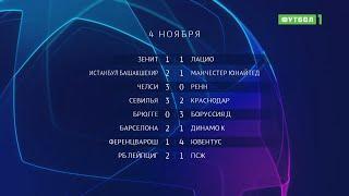Лига чемпионов. Обзор матчей 04.11.2020