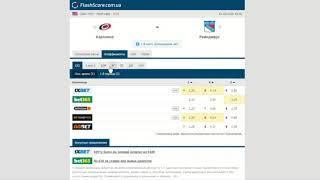 Каролина - Рейнджерс .  [Прогноз и обзор] матч на хоккей 03 августа 2020. НХЛ - Плей-офф - 1/16