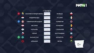 Лига наций. Обзор матчей 07.09.2020
