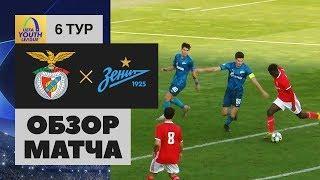 10.12.2019 Бенфика-м - Зенит-м - 1:0. Обзор матча