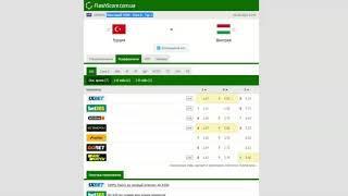 Турция - Венгрия .  [Прогноз и обзор] матч на футбол 03 сентября 2020. Лига наций УЕФА