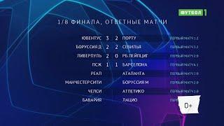 Лига чемпионов. Обзор матчей 16.03.2021