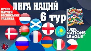 Футбол Лига Наций 6 тур ИТОГИ МАТЧЕЙ 18 НОЯБРЯ ЗАКЛЮЧИТЕЛЬНЫЙ ТУР КТО В ФИНАЛЕ ЧЕТЫРЕХ?ФИАСКО РОССИИ
