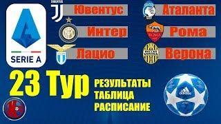 Футбол.Чемпионат Италии 2019/2020 Серия-А 23 тур Обзор Результатов матчей