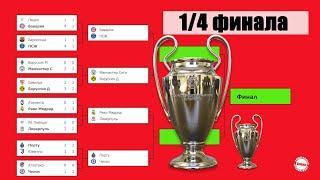 Лига Чемпионов 2021: результаты 1/4, расписание, схема.