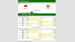 Германия - Испания .  [Прогноз и обзор] матч на футбол 03 сентября 2020. Лига наций УЕФА