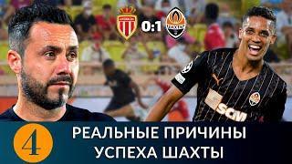 ЦАРСКИЙ проход Педриньо • Монако - Шахтер 0:1 обзор матча • Лига Чемпионов 2021