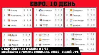 Чемпионата Европы по футболу (EURO 2020). 10 день. Таблицы. Результаты. Расписание.
