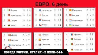 Чемпионата Европы по футболу (EURO 2020). 2 тур. Таблицы. Результаты. Расписание.