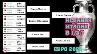 Чемпионат Европы по футболу (EURO 2020). 1/4. Результаты. Расписание. Кто вышел в ½?