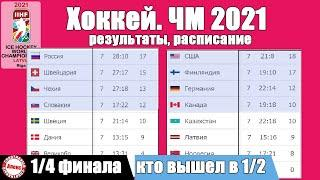 ЧМ по хоккею 2021. Россия – Канада.  Кто прошел в ½ плей-офф? Результаты. Расписание.
