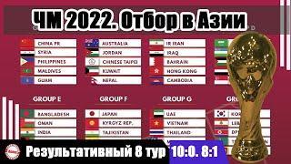 Чемпионат мира 2022. Отбор в Азии. 8 тур. Результаты. Расписание. Таблицы.