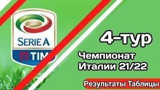Чемпионат Италии по футболу. Обзор 4 тура Итальянской Серии А. Результаты,Таблицы.#SeriaA.