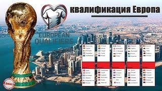 Отбор на ЧМ 2022 в Европе. 3 тур. Результаты. Турнирная таблица. Расписание.