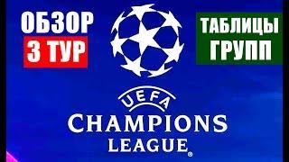 Футбол. Лига чемпионов УЕФА 2021-22. Результаты и обзор матчей 3 тура ЛЧ. Турнирные таблицы групп.