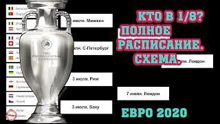 Чемпионата Европы по футболу (EURO 2020). Кто сыграет в 1/8? Полное расписание и схема плей-офф.