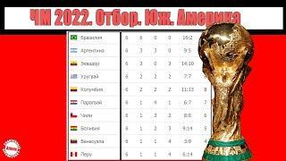 ЧМ 2022. Южная Америка. 9 тур. Результаты, расписание, таблица.