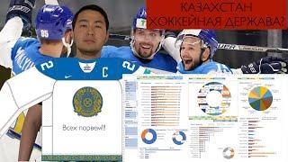 Феноменальные результаты игры сборной Казахстана на ЧМ 2021 с использованием анализа данных