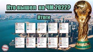Чемпионат мира по футболу 2022.  Итоги. Германия, Дания – на ЧМ, кто потерял шансы? Таблицы.