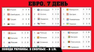 Чемпионата Европы по футболу (EURO 2020). 2 тур. Таблицы. Результаты. Расписание. 3 сборные – в 1/8.