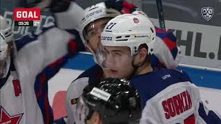 Dynamo M vs. CSKA | 06.10.2021 | Highlights KHL