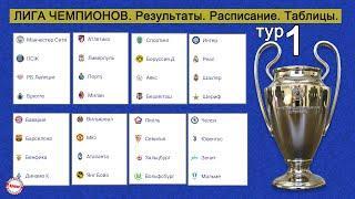 Лига Чемпионов 2021  1 тур  Результаты, расписание, таблицы