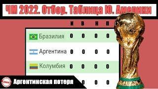 Чемпионат мира 2022. Отбор в Южной Америке. 5 тур. Результаты, расписание, таблица.