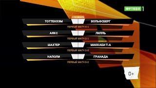 Лига Европы. Обзор матчей 25.02.2021