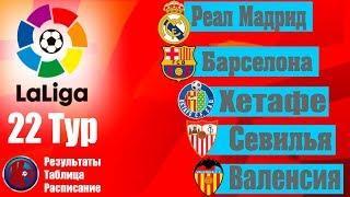 Футбол.Ла Лига 2019/2020 Чемпионат Испании 22 тур Обзор Результатов