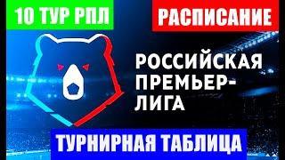 Футбол. Российская премьер лига 2021-22. 10 тур. Расписание матчей. Обзор турнирной таблицы РПЛ.