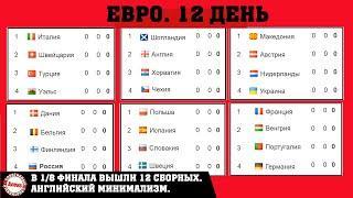 Чемпионата Европы по футболу (EURO 2020).12 день. В 1/8 - 12 команд. Таблицы. Результаты Расписание
