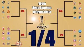 Лига Европы 2021: Кто в шаге от выхода? Результаты 1/4. Расписание