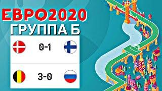 Евро 2020. Группа Б. Бельгия - Россия, Дания - Финляндия. Обзор матчей