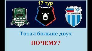 Краснодар - Ротор, прогноз 5 декабря (17 тур РПЛ)